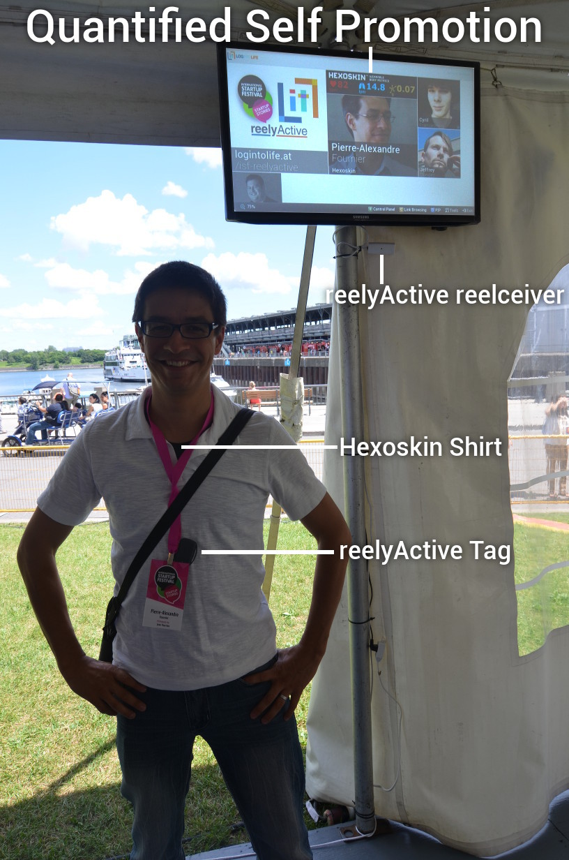 Hexoskin, reelyActive and Log in to Life