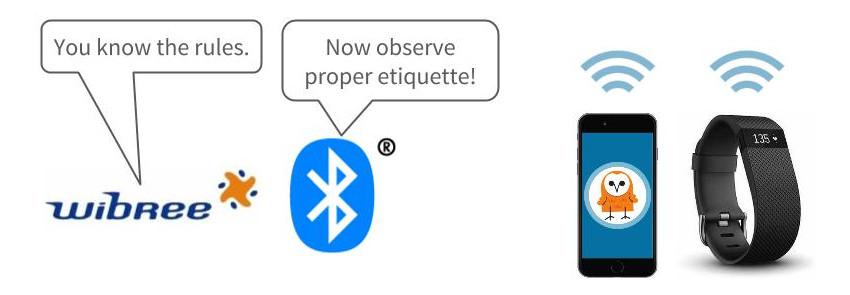 ObservaBLE etiquette